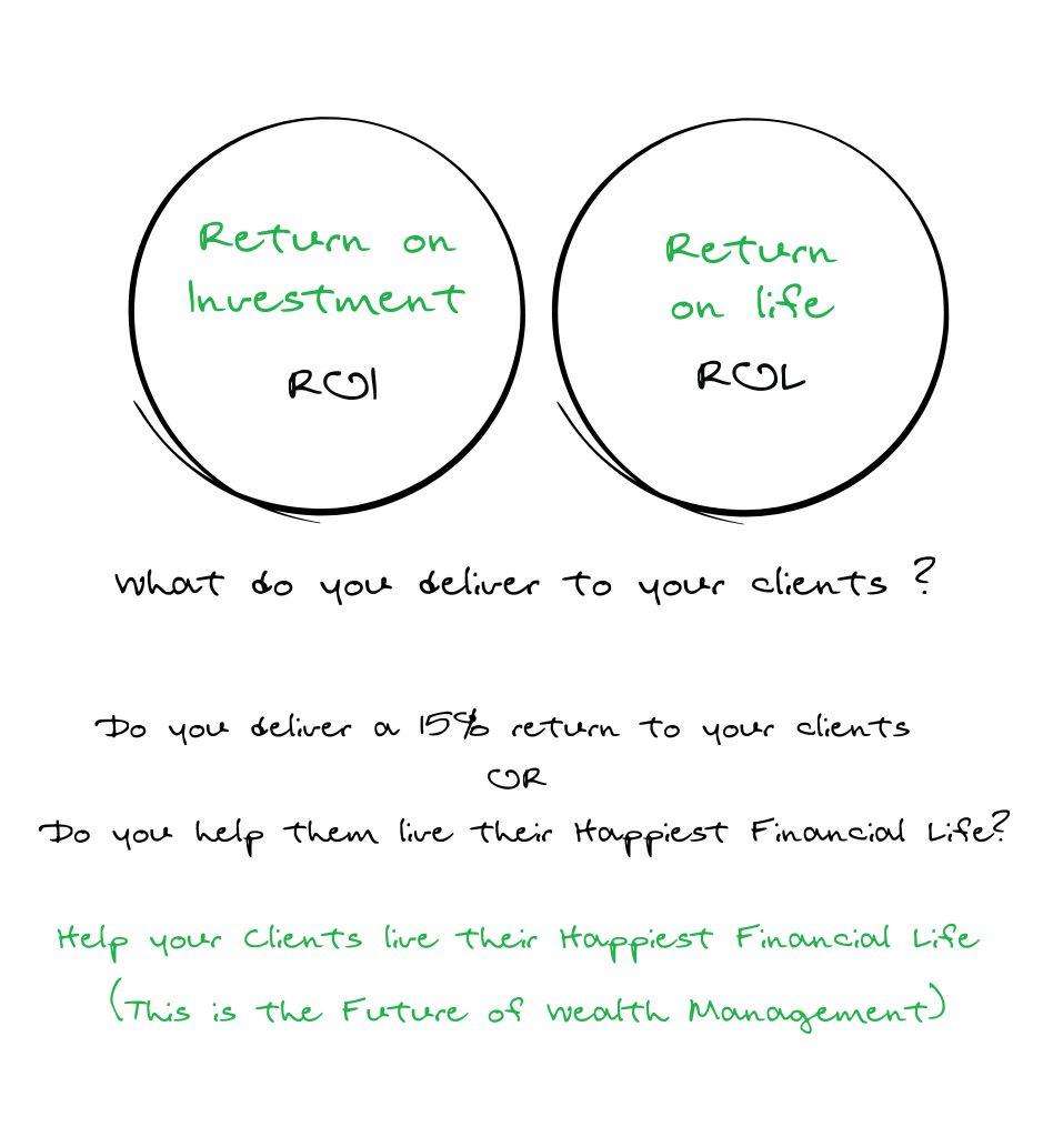 Return on Life (ROL) versus Return on Investment